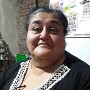 betydelvalle's profile photo