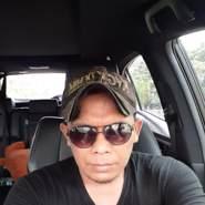 danangi4's profile photo