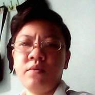 thuongm18's profile photo