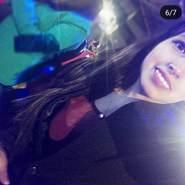 briggitmilagrosjimen's profile photo