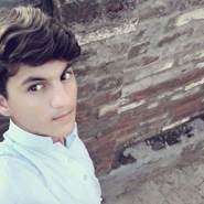 priyan52's profile photo