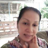 user_imz5320's profile photo