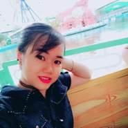 bichd863's profile photo
