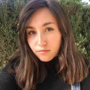 sandra213239's profile photo