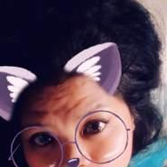 shen879's profile photo