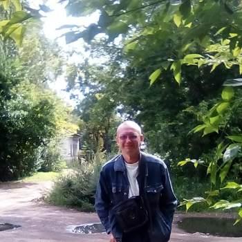 sergeya54_Kareliya Respublika_Single_Male