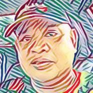 retnuha's profile photo