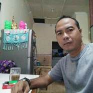oktad240's profile photo