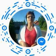 grazynajaskowia8's profile photo
