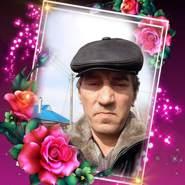 user_mybn24's profile photo