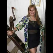 silviaa281's profile photo