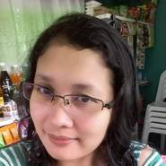 shella75's profile photo