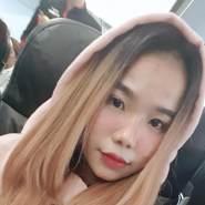 zet190's profile photo