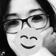 richaa_09's profile photo