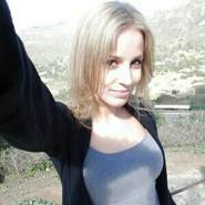 sawa837's profile photo