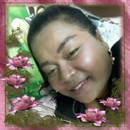 user_eqh0821's profile photo