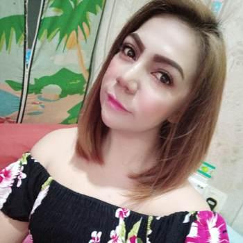 Snappers_Selangor_Célibataire_Femme