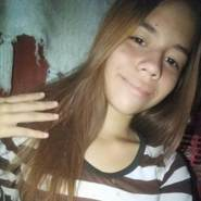 mariangell13's profile photo