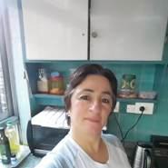 cata023's profile photo