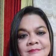 sshamirham's profile photo