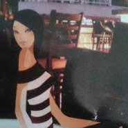 nataly249's profile photo