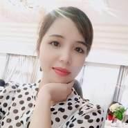 khuyenn10's profile photo