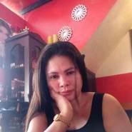 ceciliad77's profile photo