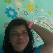 elizabether10's profile photo