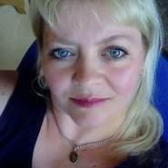 malgorzatab16's profile photo