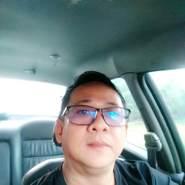 peterw146's profile photo