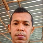 noppadonn23's profile photo
