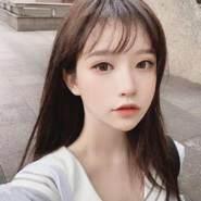 fhhg273's profile photo
