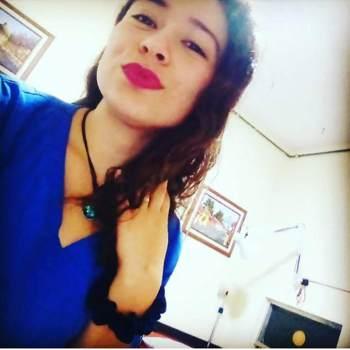 gabrielitac4_Sacatepequez_Ελεύθερος_Γυναίκα
