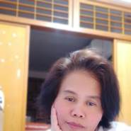 ratnak16's profile photo