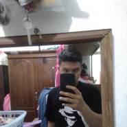 ddaffaaa's profile photo