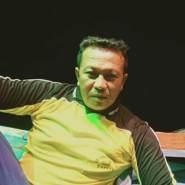denjakad's profile photo