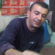 hanis179's profile photo