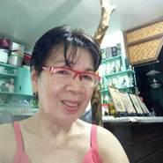 nenitab1's profile photo