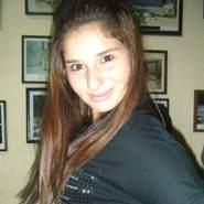 mary12_3456's profile photo