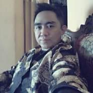 allongt's profile photo