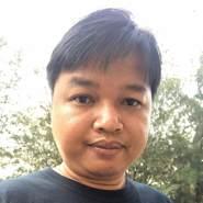 boonkord_bk's profile photo