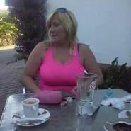 elisabetea38's profile photo