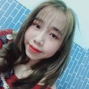 huongn193's profile photo