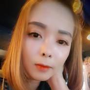 pheynphaabtha's profile photo