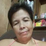 luizam101's profile photo