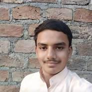 kuwnars's profile photo