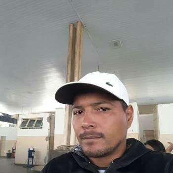 ivana8413_Sao Paulo_โสด_ชาย