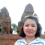 user_dux3264's profile photo