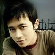 wss158's profile photo