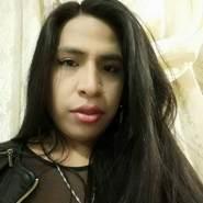 thamarab4's profile photo